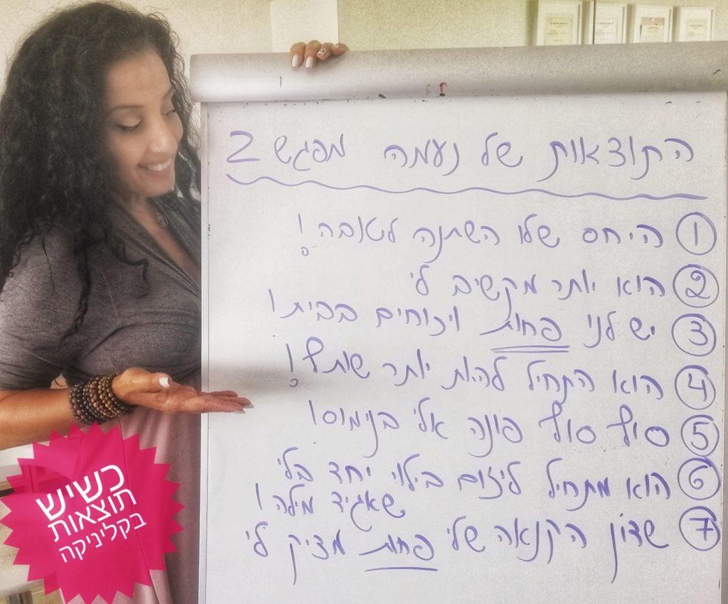 התוצאות בקליניקה של מירבי ענבר מטפלת זוגית בשרון